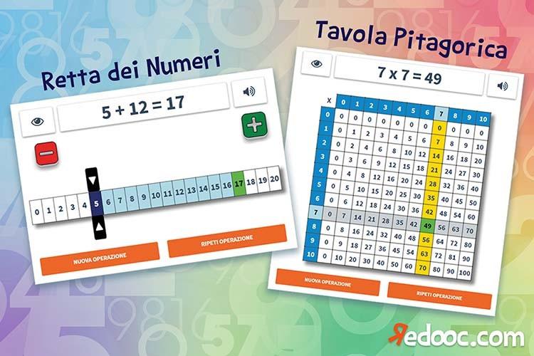 Matematica e DSA Redooc Retta e tavola