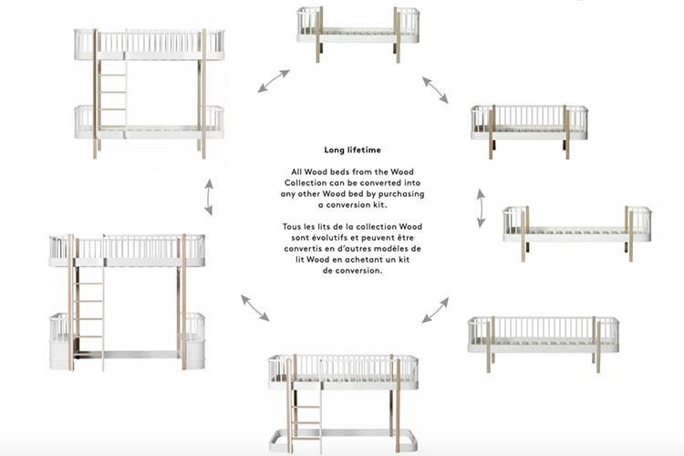 Camerette di design nordico