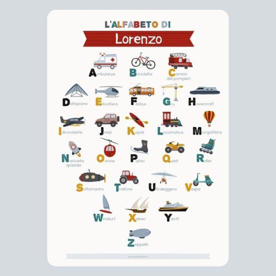 Poster educativi e didattici Ludilabel