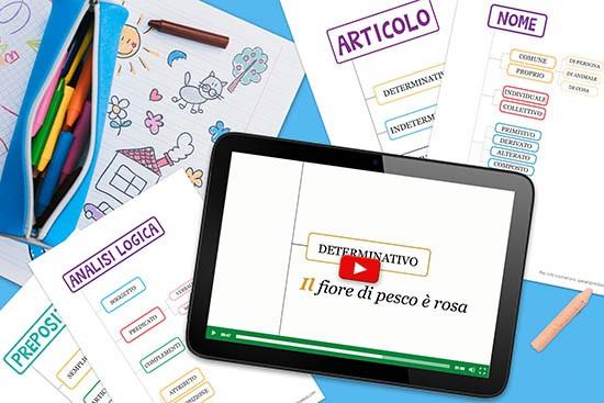 Mappe mentali italiano per la Scuola Primaria